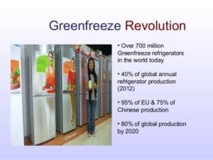 greenfreeze